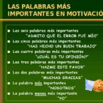 ¿Me motivan?…Me motivo!!!! ( Entrega I )