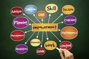 Curso de liderazgo: empowerment