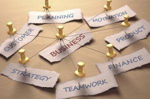 Organigrama de un empresa y clima laboral