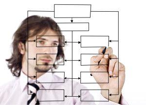 Organigrama empresarial competencial