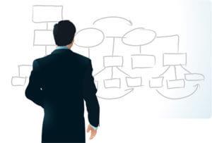Plantillas y recursos para plasmar la jerarquía empresarial