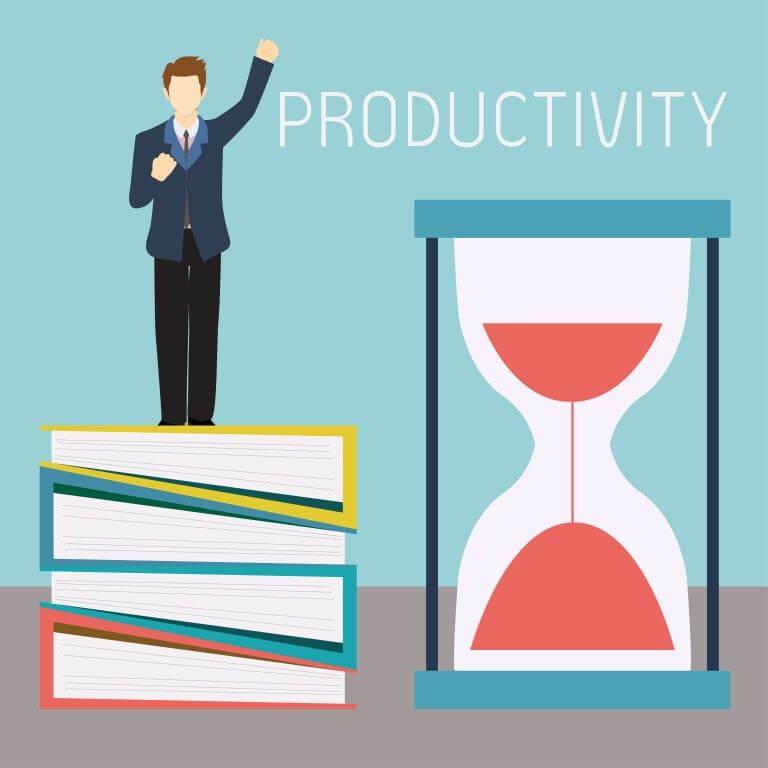 medir la productividad
