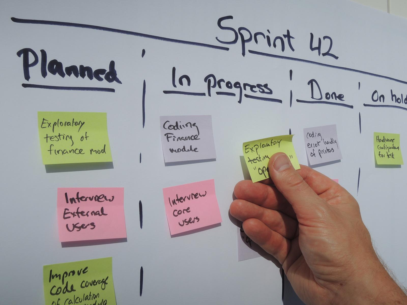 Metodologías ágiles en la gestión de proyectos: concepto, ventajas y tipos